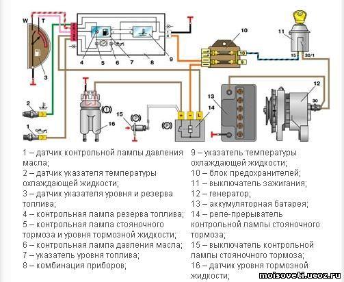 Схема панели приборов ваз 2101.  Просмотров.  12.02.2013. В категории материалов: 1 Показано материалов.