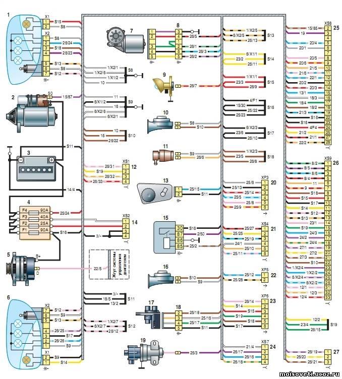Схема Газель Бизнес