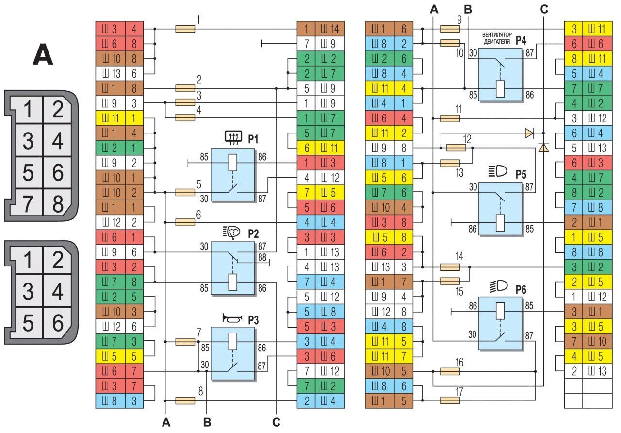 Схема соединений монтажного блока: Р1 - реле включения обогрева заднего стекла Р2 - реле включения очистителей и...