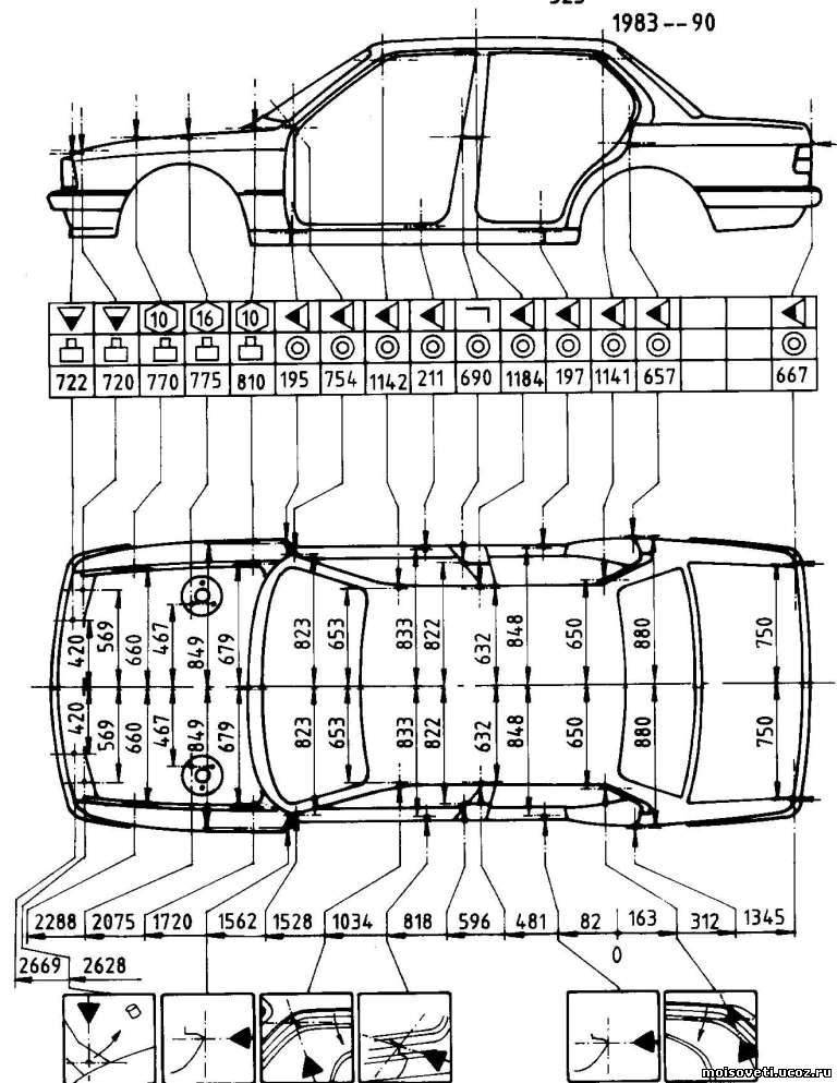 Кузовные размеры BMW БМВ Е 30
